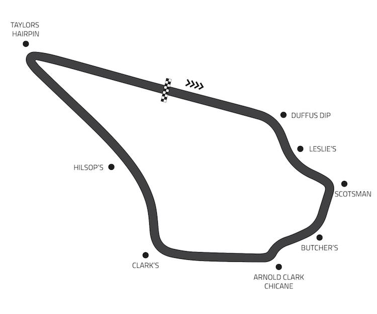 Circuit Guide
