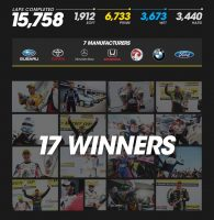Dunlop Season in Numbers Inforgraphic